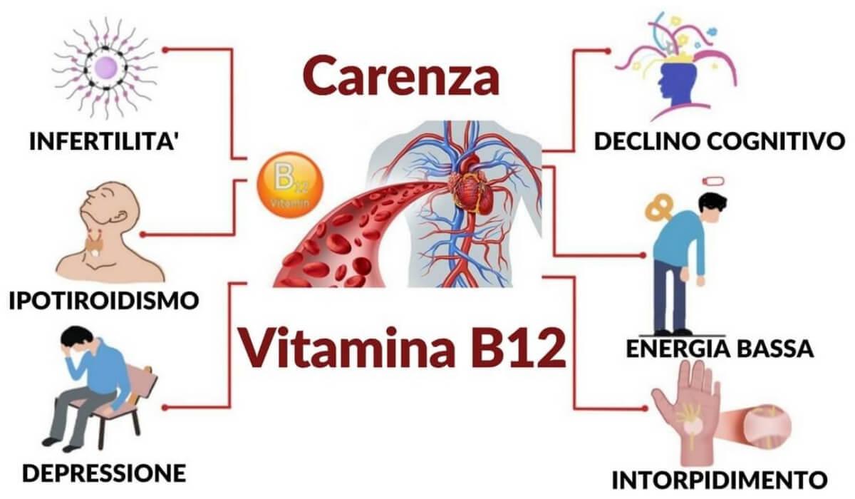 Come combattere le carenze di vitamine