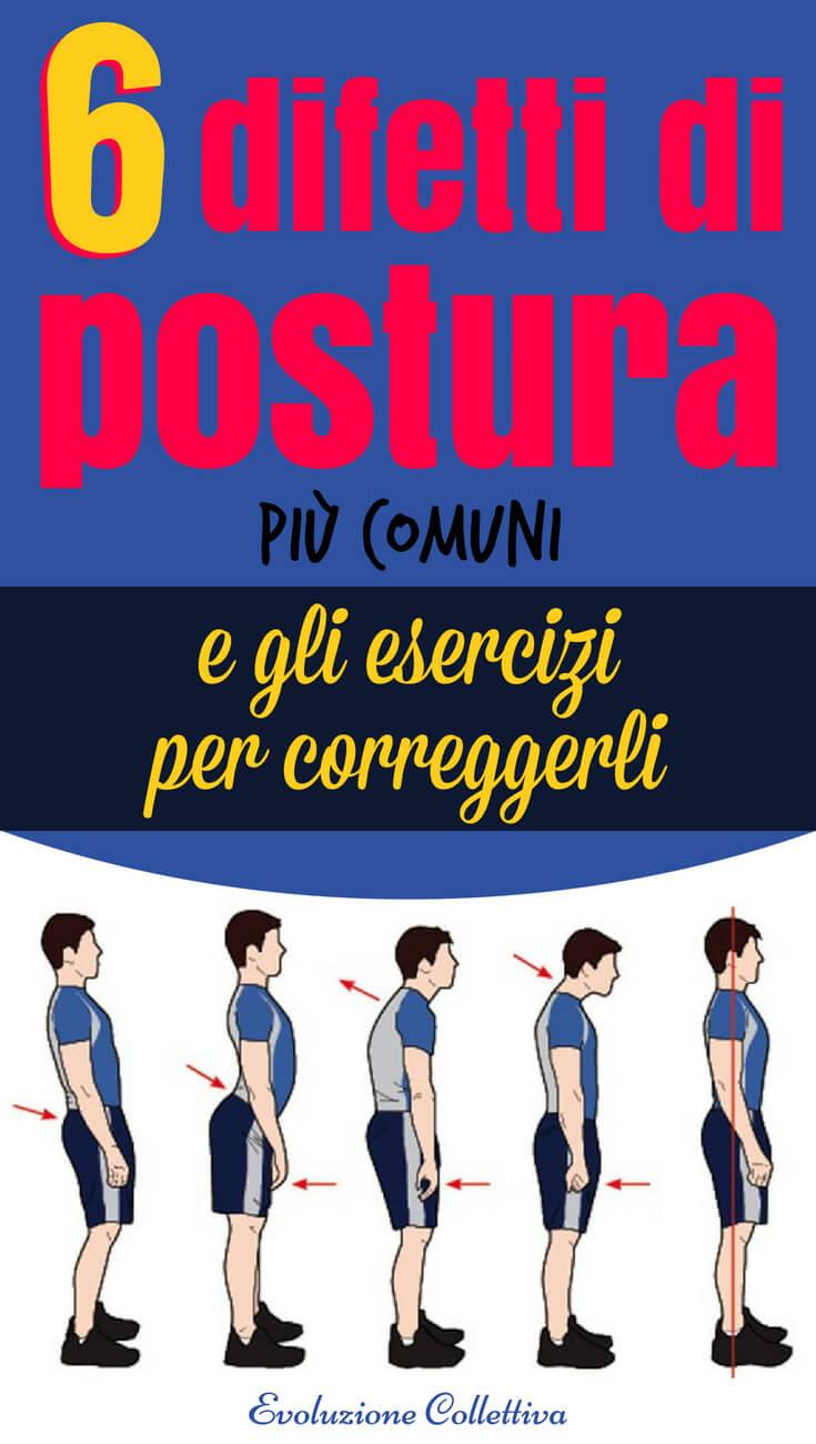 #postura #esercizi #salute #evoluzionecollettiva