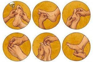 riflessologia plantare: mappa dei punti da massaggiare