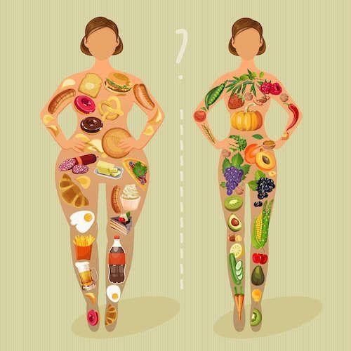 pianifica una dieta equilibrata