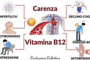 Vitamina B 12 alta o bassa: cause, sintomi e rimedi